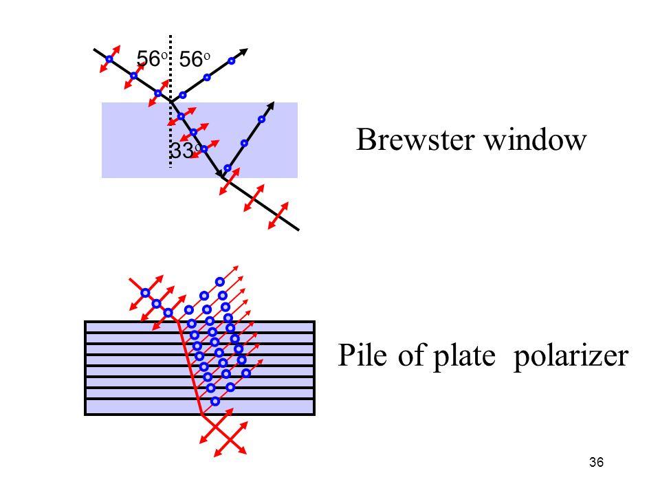36 56 o 33 o 56 o Brewster window Pile of plate polarizer