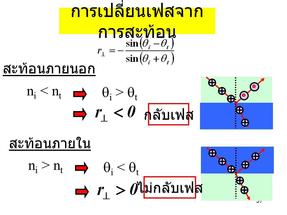 37 การเปลี่ยนเฟสจาก การสะท้อน n i > n t  i <  t สะท้อนภายใน n i < n t  i >  t สะท้อนภายนอก กลับเฟส ไม่กลับเฟส