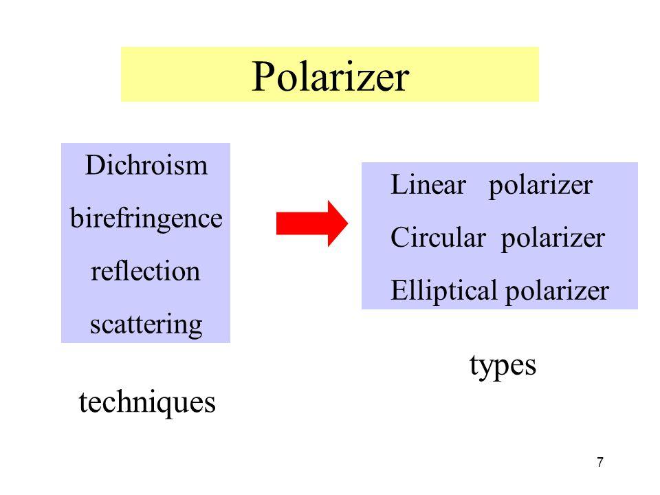 7 Polarizer Linear polarizer Circular polarizer Elliptical polarizer Dichroism birefringence reflection scattering techniques types
