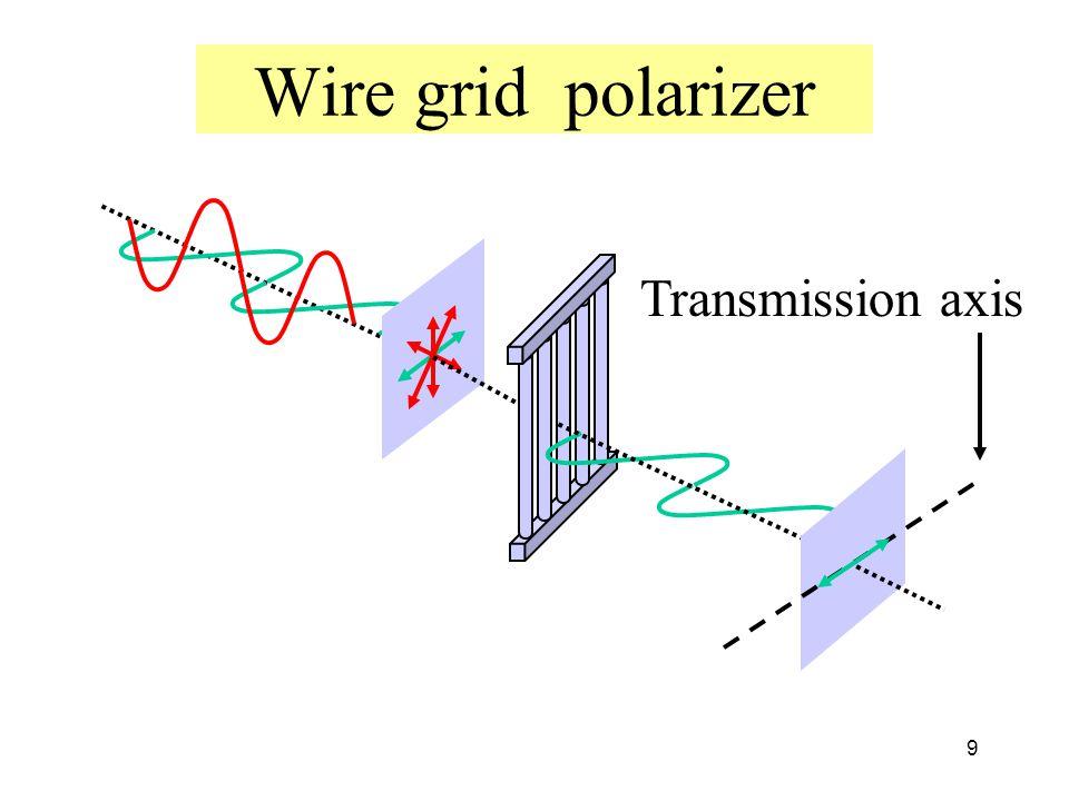 9 Wire grid polarizer Transmission axis