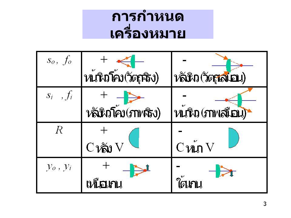 44 s n1n1 n2n2 s i1 s o1 R1R1 ภาพจริง 1 n1n1 n2n2 s i2 s o2 R2R2 วัตถุเสมือน 2 ภาพ 2 d การหักเหผ่าน เลนส์ บาง d --> 0 fifi fofo FiFi FoFo f o = f i =f
