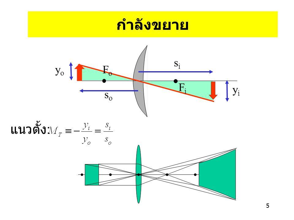 6 การเกิดภาพจาก เลนส์ f f วัตถุ จริง ภาพเสมื อน f f วัตถุ เสมือน ภาพ จริง f 2f2f f 2f2f วัตถุ จริง ภาพ จริง f 2f2f f 2f2f วัตถุ จริง ภาพ จริง f f วัตถุ เสมือน ภาพจริง f f วัตถุ เสมือน ภาพเสมื อน f f วัตถุ จริง ภาพเส มือน