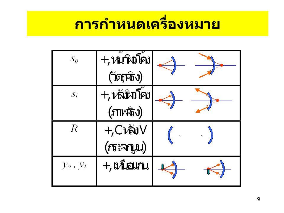 10 ตาและการมองเห็น ส่วนของตา n กระจกตา 1.37 น้ำตา 1.33 เยื่อเคลือบเลนส์ตา 1.38 เลนส์ตา 1.41 ของเหลวในกระบอกตา 1.33 กระจกตา - โฟกัส ภาพ - ระยะโฟกัส คงที่ เลนส์ตา - โฟกัส ภาพ - ระยะ โฟกัสปรับได้ ม่านตา - จำกัด ปริมาณแสง เรตินา - จอรับภาพ, เปลี่ยน สัญญาณแสงให้เป็น สัญญาณกระแส ประสาท