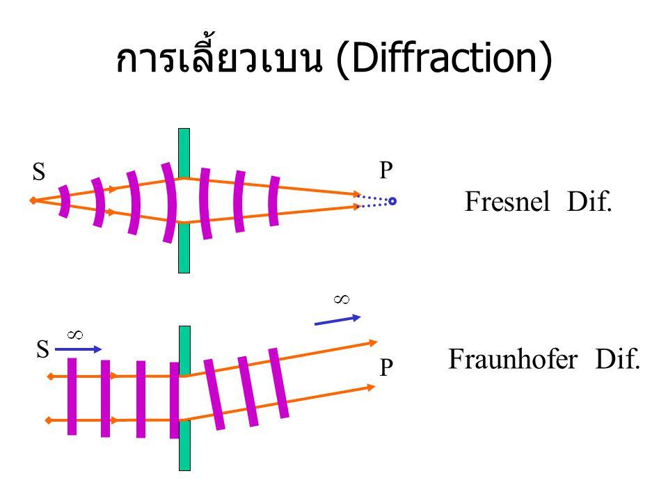 การเลี้ยวเบน (Diffraction) S P Fresnel Dif. Fraunhofer Dif. S P