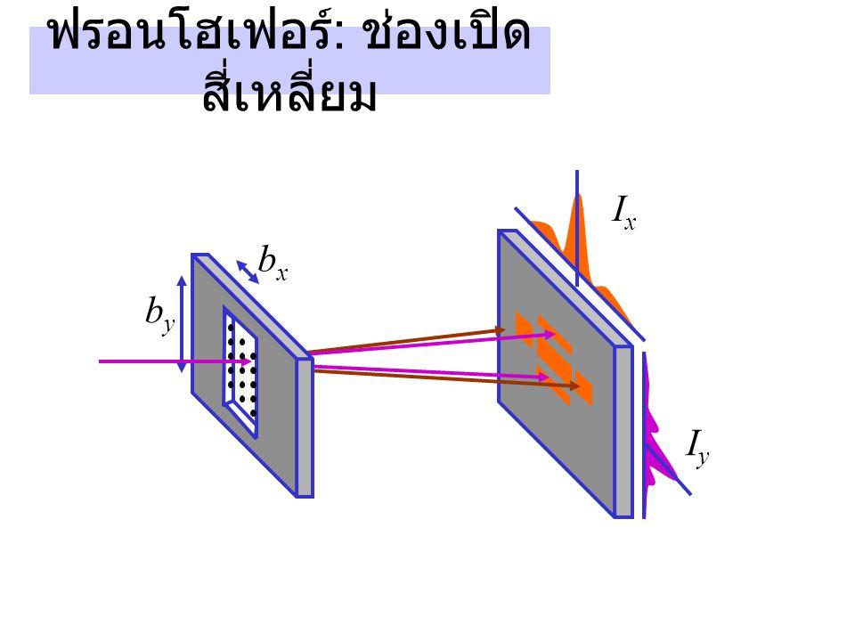 ฟรอนโฮเฟอร์ : ช่องเปิด สี่เหลี่ยม bxbx byby IxIx IyIy
