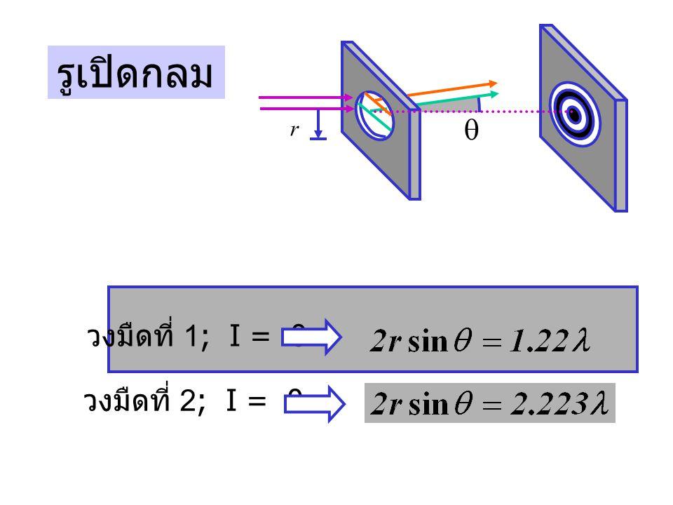 รูเปิดกลม r  วงมืดที่ 1; I = 0 วงมืดที่ 2; I = 0