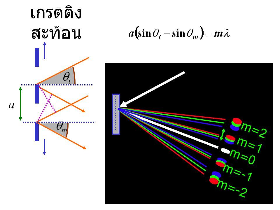 เกรตติง สะท้อน a ii mm m=0 m=1 m=2 m=-2 m=-1