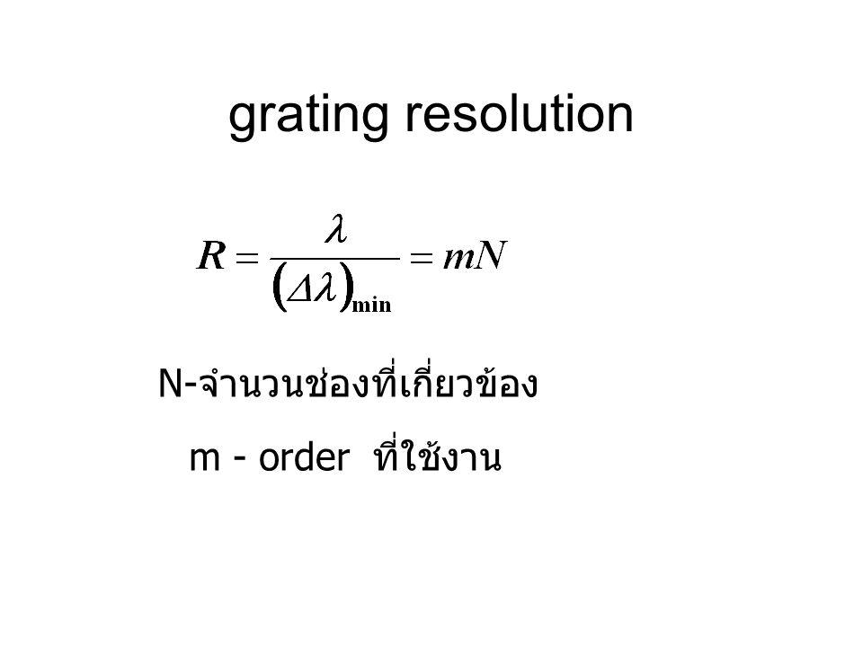N- จำนวนช่องที่เกี่ยวข้อง grating resolution m - order ที่ใช้งาน