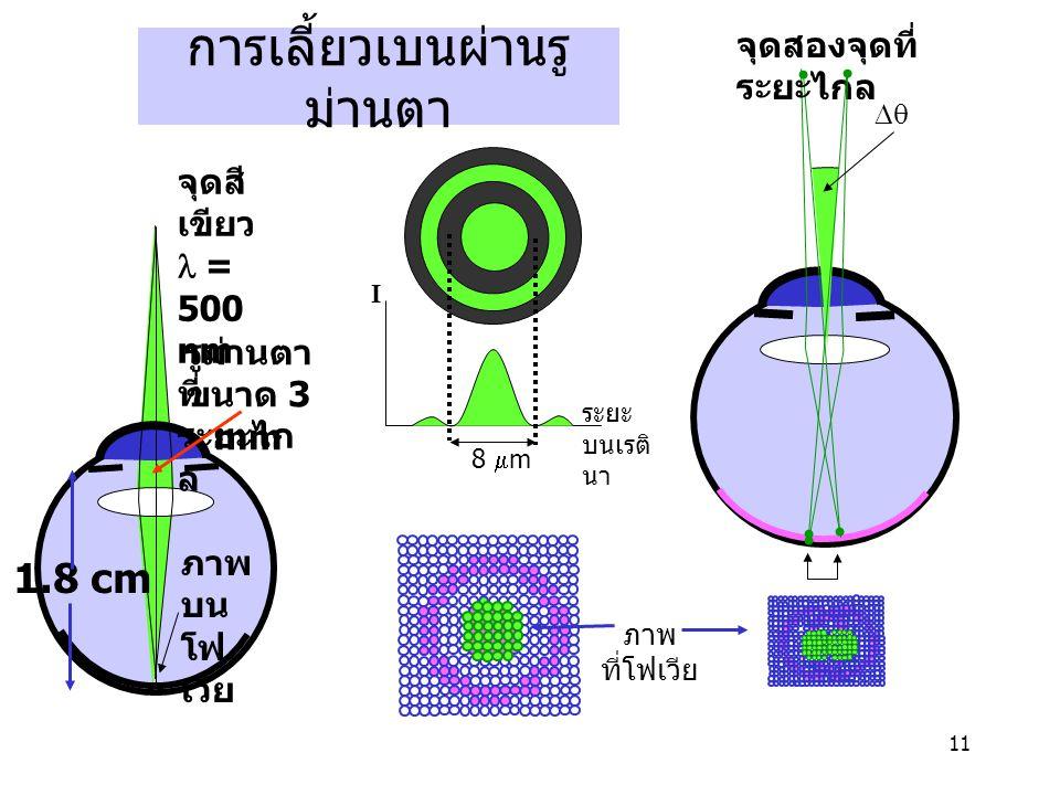 11 การเลี้ยวเบนผ่านรู ม่านตา จุดสองจุดที่ ระยะไกล  8  m ระยะ บนเรติ นา I จุดสี เขียว  = 500 nm ที่ ระยะไก ล ภาพ บน โฟ เวีย รูม่านตา ขนาด 3 mm 1.8