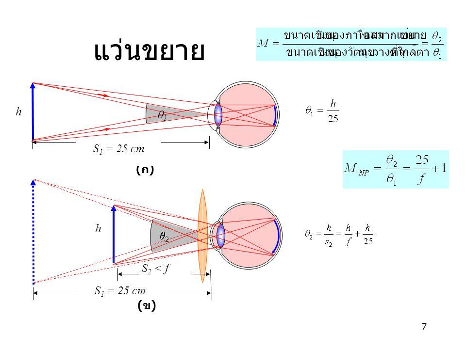 7  S 2 < f h S 1 = 25 cm (ข)(ข) (ก)(ก) h 11 แว่นขยาย