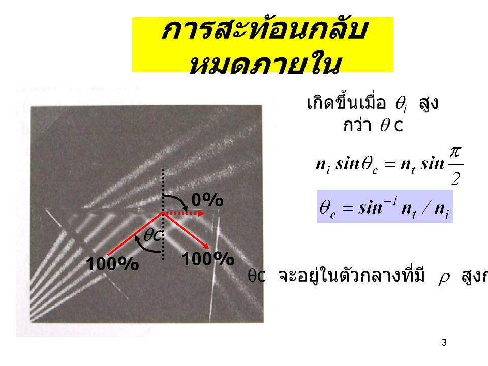 14   สายตาสั้นและการ แก้ มองไกลไม่ชัด ( จุด ไกลไม่ถึง  ) ความโค้งกระจก มากกว่าปกติ หรือกระบอกลึกกว่า ปกติ หรือเลนส์ตานูนมาก ไป สายตาปกติ ระยะชัดไกลสุด สายตายาวมองจุดไกลปกติ สายตายาวที่แก้ไขแล้ว ใช้เลนส์เว้าช่วย สร้างภาพเสมือน เพื่อยืดระยะจุด ไกล