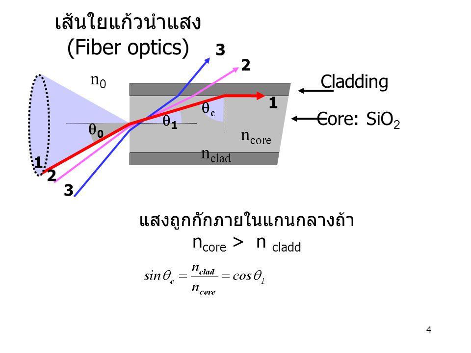 4 เส้นใยแก้วนำแสง (Fiber optics) Cladding Core: SiO 2 แสงถูกกักภายในแกนกลางถ้า n core > n cladd 2 1 3 11 00 cc n0n0 n core n clad 1 2 3