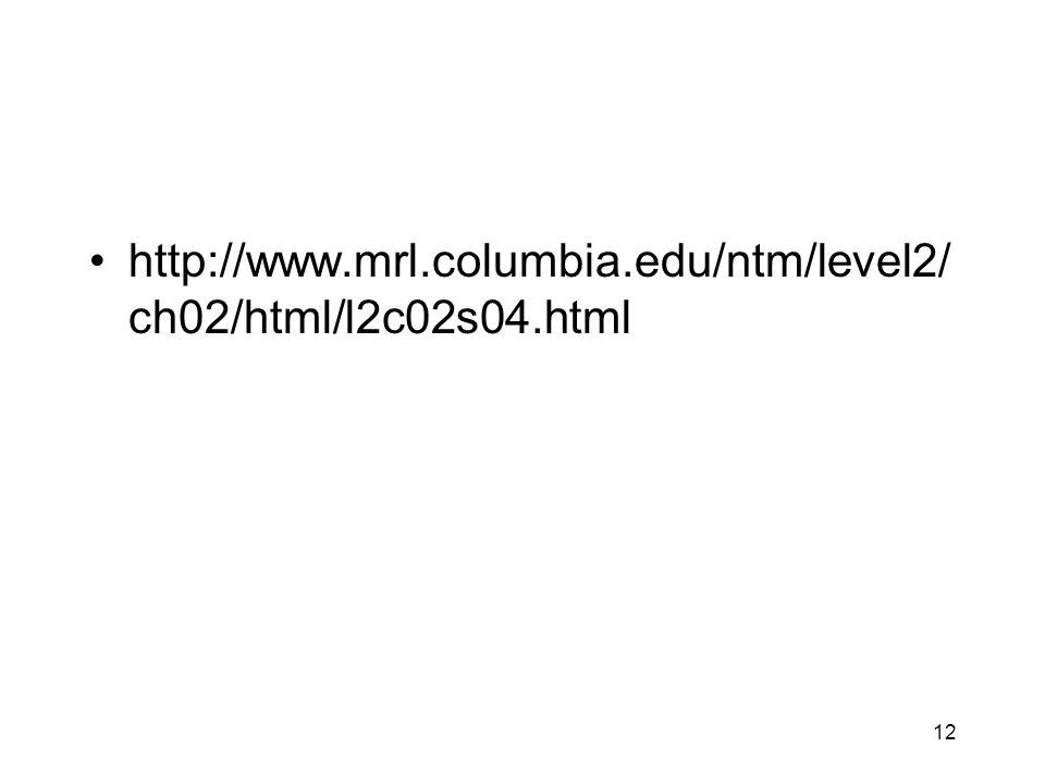 12 http://www.mrl.columbia.edu/ntm/level2/ ch02/html/l2c02s04.html