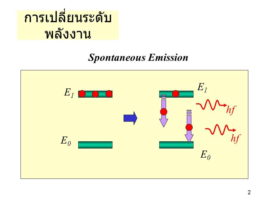 2 E0E0 E1E1 hf E0E0 E1E1 Spontaneous Emission hf การเปลี่ยนระดับ พลังงาน