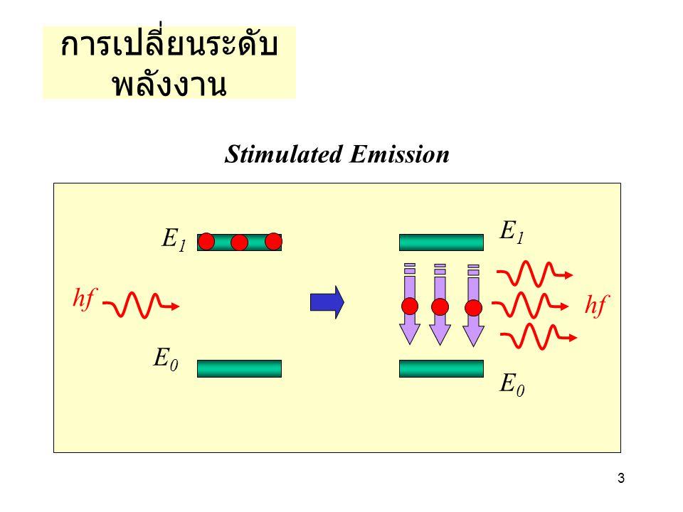 3 E0E0 E1E1 hf E0E0 E1E1 Stimulated Emission การเปลี่ยนระดับ พลังงาน