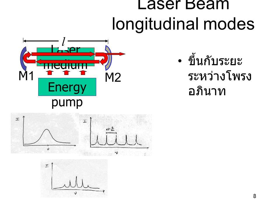 8 Laser Beam longitudinal modes ขึ้นกับระยะ ระหว่างโพรง อภินาท Laser medium Energy pump M1 M2 l