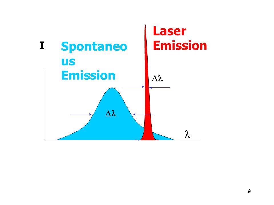9 Laser Emission Spontaneo us Emission I  