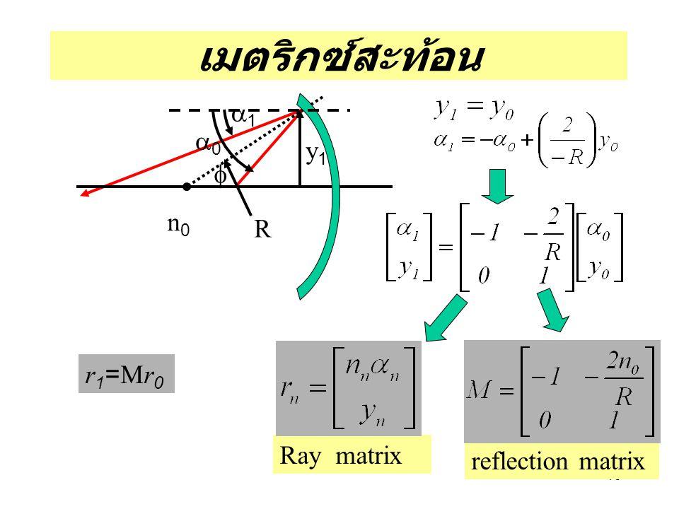 10 เมตริกซ์สะท้อน Ray matrix reflection matrix r1=Mr0r1=Mr0    y1y1 R n0n0