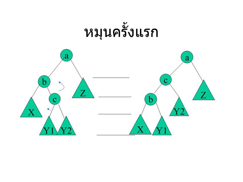หมุนครั้งแรก c a b X Z Y1Y2 c a b X Z Y1 Y2