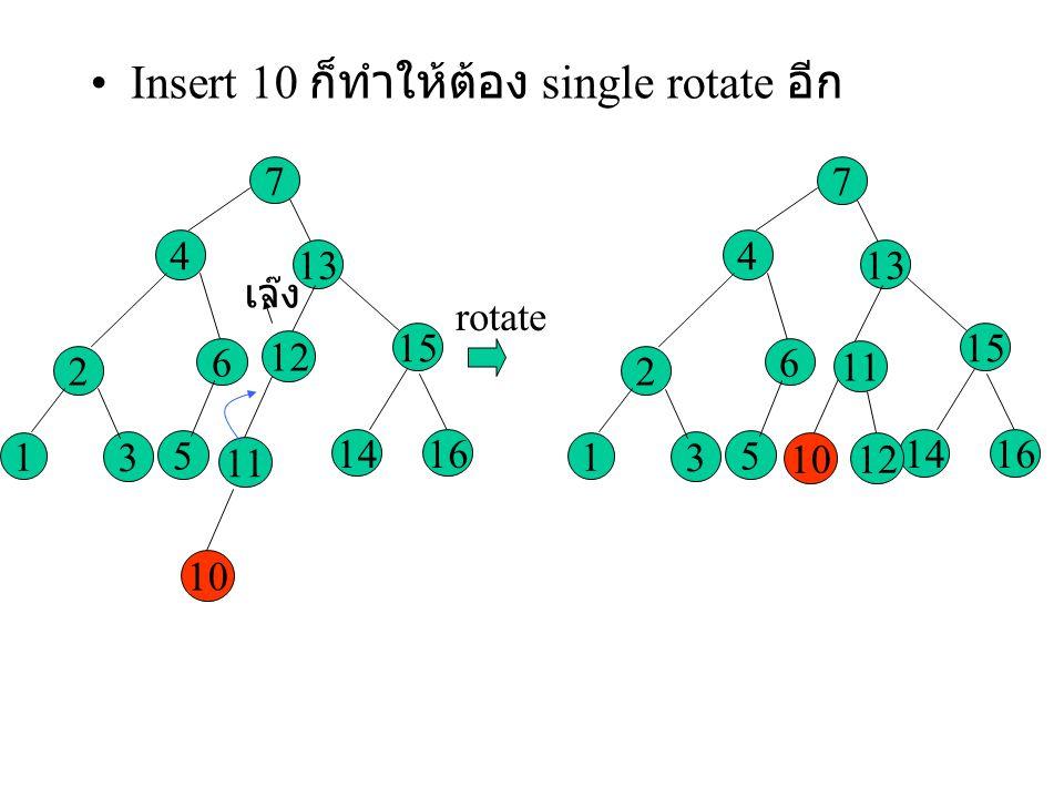 Insert 10 ก็ทำให้ต้อง single rotate อีก 1 3 2 4 5 6 15 16 7 14 13 12 11 10 เจ๊ง rotate 1 3 2 4 5 6 15 16 7 14 13 12 11 10