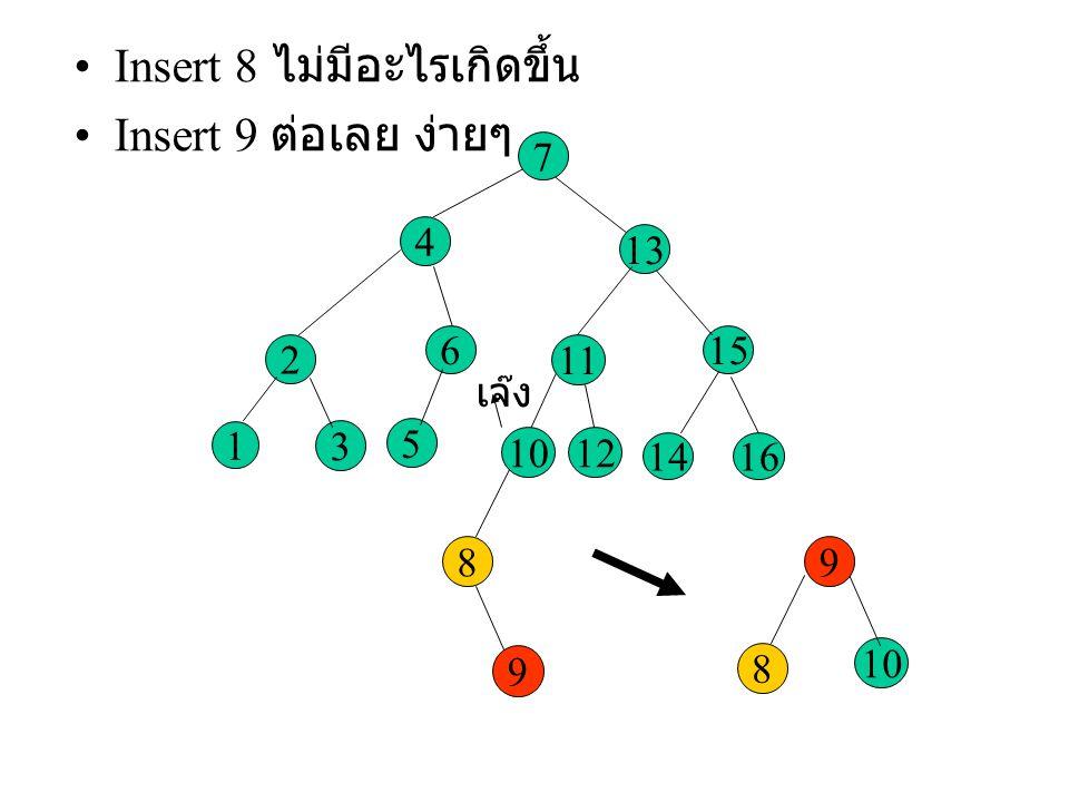 Insert 8 ไม่มีอะไรเกิดขึ้น Insert 9 ต่อเลย ง่ายๆ 1 3 2 4 5 6 15 16 7 14 13 12 11 10 8 9 เจ๊ง 10 8 9