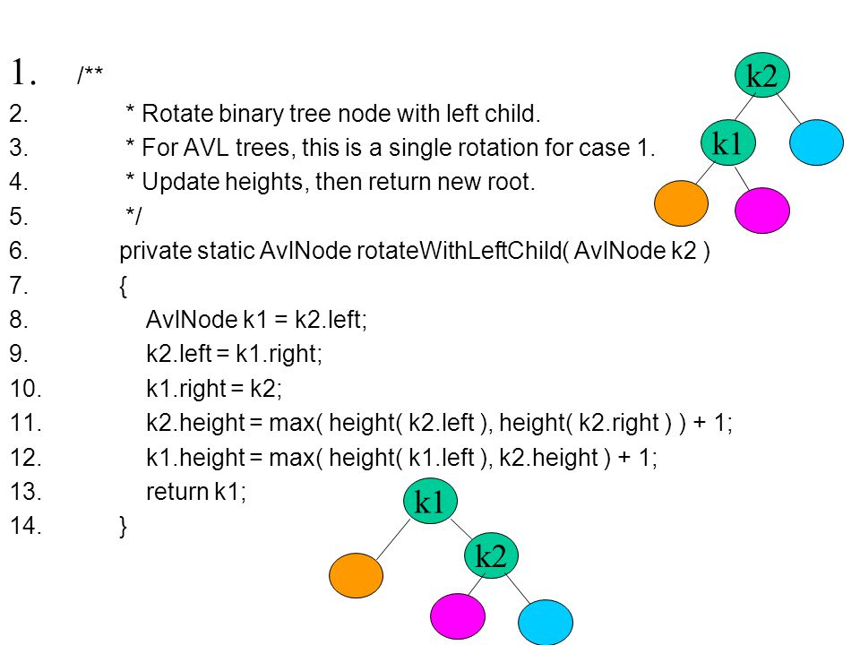 1. /** 2. * Rotate binary tree node with left child. 3. * For AVL trees, this is a single rotation for case 1. 4. * Update heights, then return new ro
