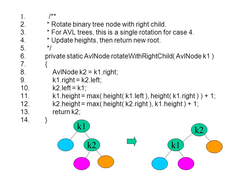 1. /** 2. * Rotate binary tree node with right child. 3. * For AVL trees, this is a single rotation for case 4. 4. * Update heights, then return new r