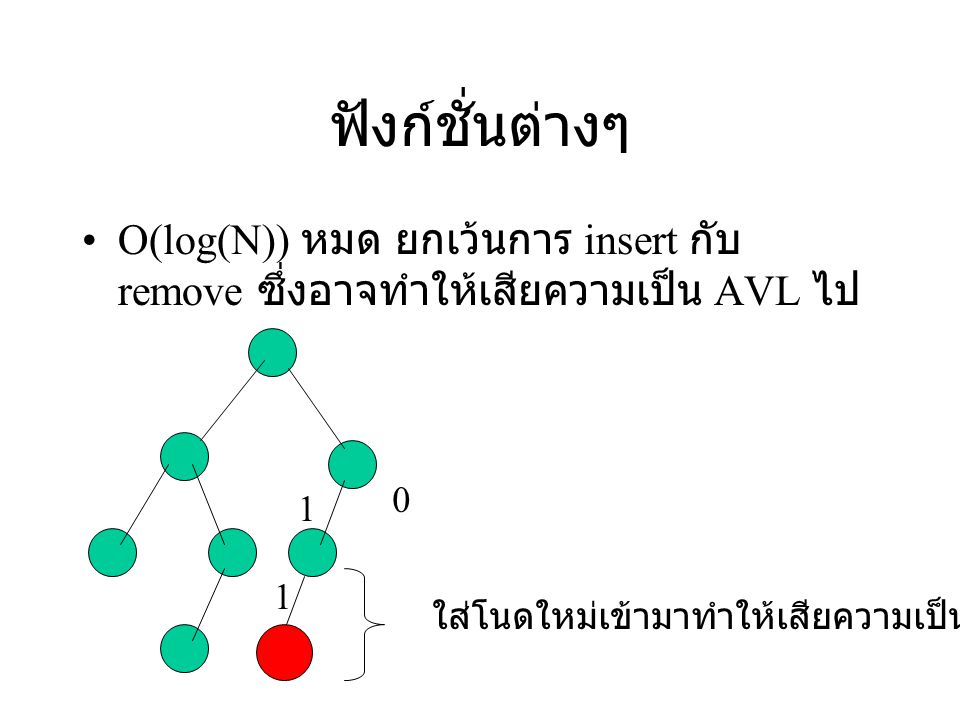 แก้ความไม่เป็น AVL ด้วยการ rotate จากการ insert – โนดที่อยู่บนทางจากจุดที่ใส่ถึง root เท่านั้นที่มี ความสูงเปลี่ยน – ถ้าเราไล่ดูจากจุดที่ insert ขึ้นไป ก็จะพบโนดที่ เสียความเป็น AVL ที่อยู่ลึกสุด เราจะแก้ที่โนดนี้ โนดนี้มีได้สี่แบบเท่านั้น แก้ด้วย single rotation แก้ด้วย double rotation