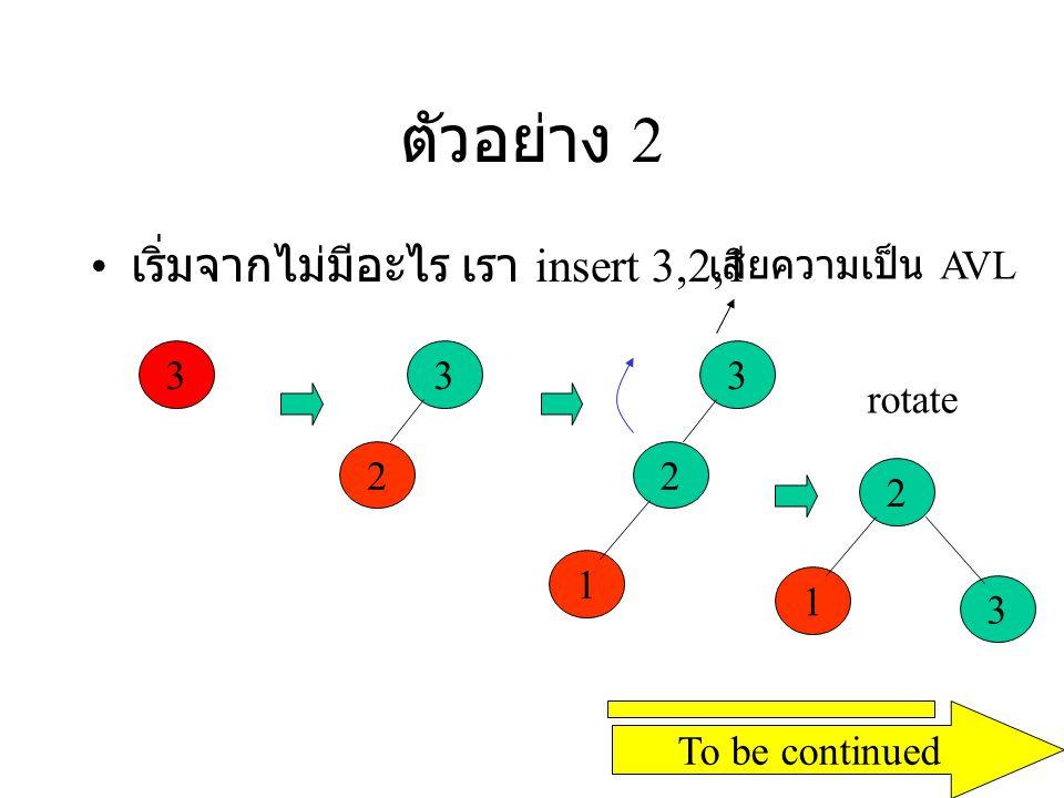 ตัวอย่าง 2 เริ่มจากไม่มีอะไร เรา insert 3,2,1 เสียความเป็น AVL To be continued 33 2 3 2 1 3 2 1 rotate