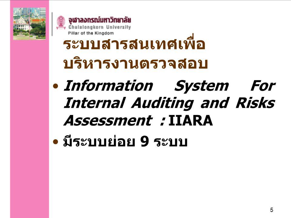 6 ระบบที่ 1 ระบบการจัดการงาน ตรวจสอบภายใน (Internal Audit Management System) บันทึกข้อมูลหลักเพื่อการวาง แผนการตรวจสอบประจำปี – ข้อมูลหน่วยงานภายในองค์กร – ข้อมูลกิจกรรมงานตรวจสอบ ภายใน – ข้อมูลปัจจัยเสี่ยงขององค์กร – ข้อมูลทีมงานตรวจสอบภายใน – ข้อมูลวันลาวันหยุด