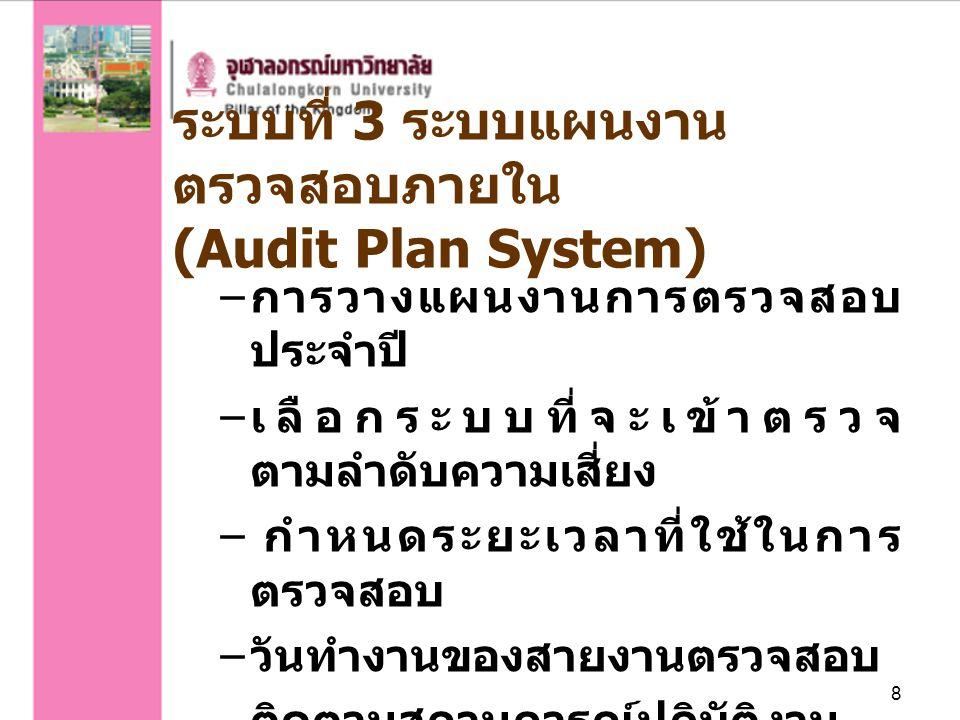 8 ระบบที่ 3 ระบบแผนงาน ตรวจสอบภายใน (Audit Plan System) – การวางแผนงานการตรวจสอบ ประจำปี – เลือกระบบที่จะเข้าตรวจ ตามลำดับความเสี่ยง – กำหนดระยะเวลาที่ใช้ในการ ตรวจสอบ – วันทำงานของสายงานตรวจสอบ – ติดตามสถานการณ์ปฏิบัติงาน – จัดทำแผนปฏิบัติงานตรวจสอบ