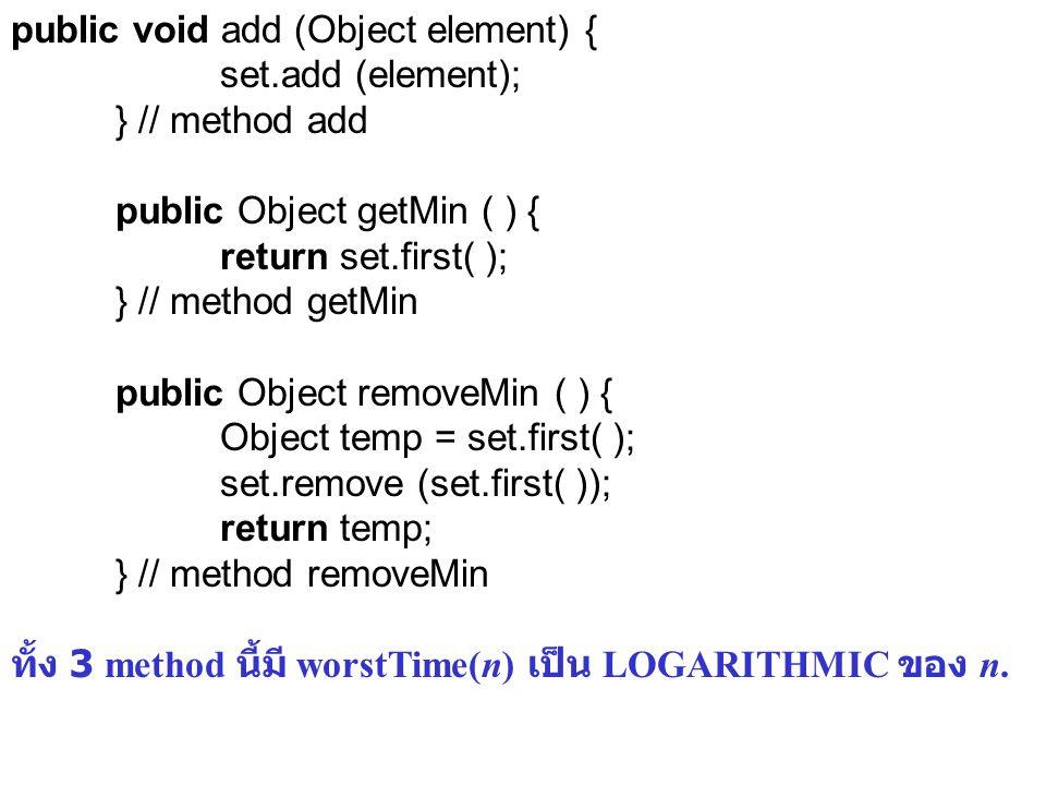 public void add (Object element) { set.add (element); } // method add public Object getMin ( ) { return set.first( ); } // method getMin public Object