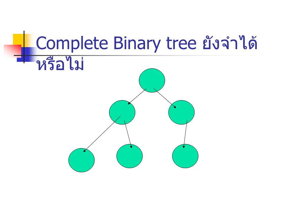 Complete Binary tree ยังจำได้ หรือไม่