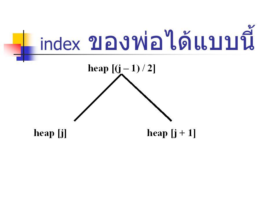 index ของพ่อได้แบบนี้