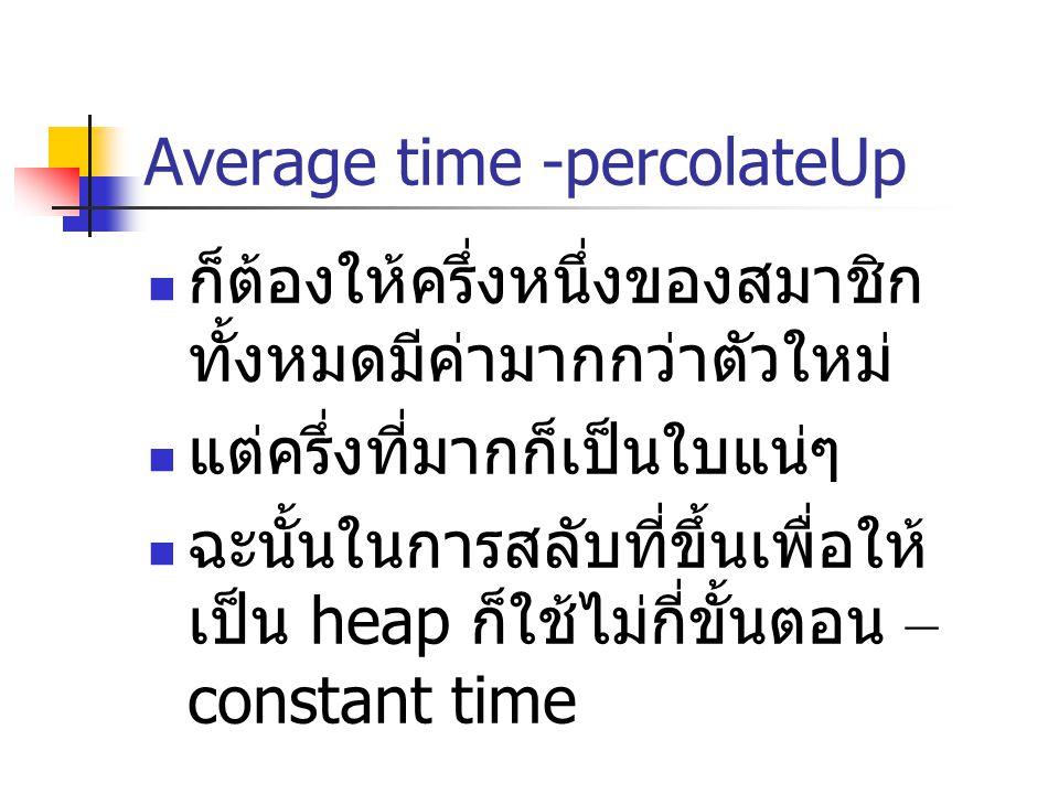 Average time -percolateUp ก็ต้องให้ครึ่งหนึ่งของสมาชิก ทั้งหมดมีค่ามากกว่าตัวใหม่ แต่ครึ่งที่มากก็เป็นใบแน่ๆ ฉะนั้นในการสลับที่ขึ้นเพื่อให้ เป็น heap
