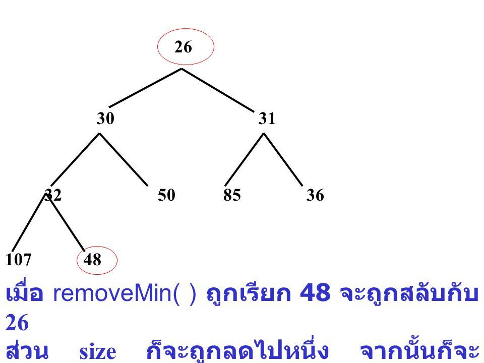 107 48 เมื่อ removeMin( ) ถูกเรียก 48 จะถูกสลับกับ 26 ส่วน size ก็จะถูกลดไปหนึ่ง จากนั้นก็จะ percolateDown 26 30 31 32 50 85 36
