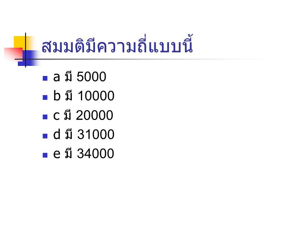 สมมติมีความถี่แบบนี้ a มี 5000 b มี 10000 c มี 20000 d มี 31000 e มี 34000