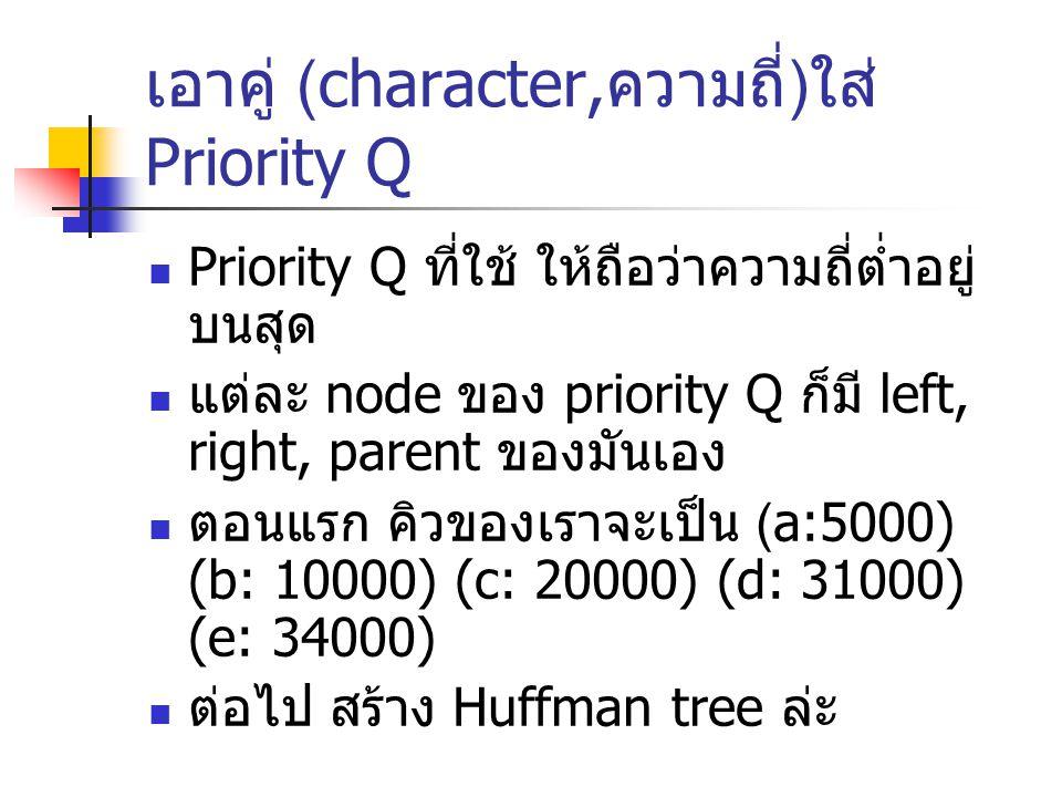 เอาคู่ (character, ความถี่ ) ใส่ Priority Q Priority Q ที่ใช้ ให้ถือว่าความถี่ต่ำอยู่ บนสุด แต่ละ node ของ priority Q ก็มี left, right, parent ของมันเ