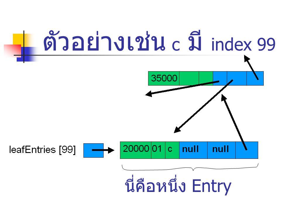 ตัวอย่างเช่น c มี index 99 นี่คือหนึ่ง Entry