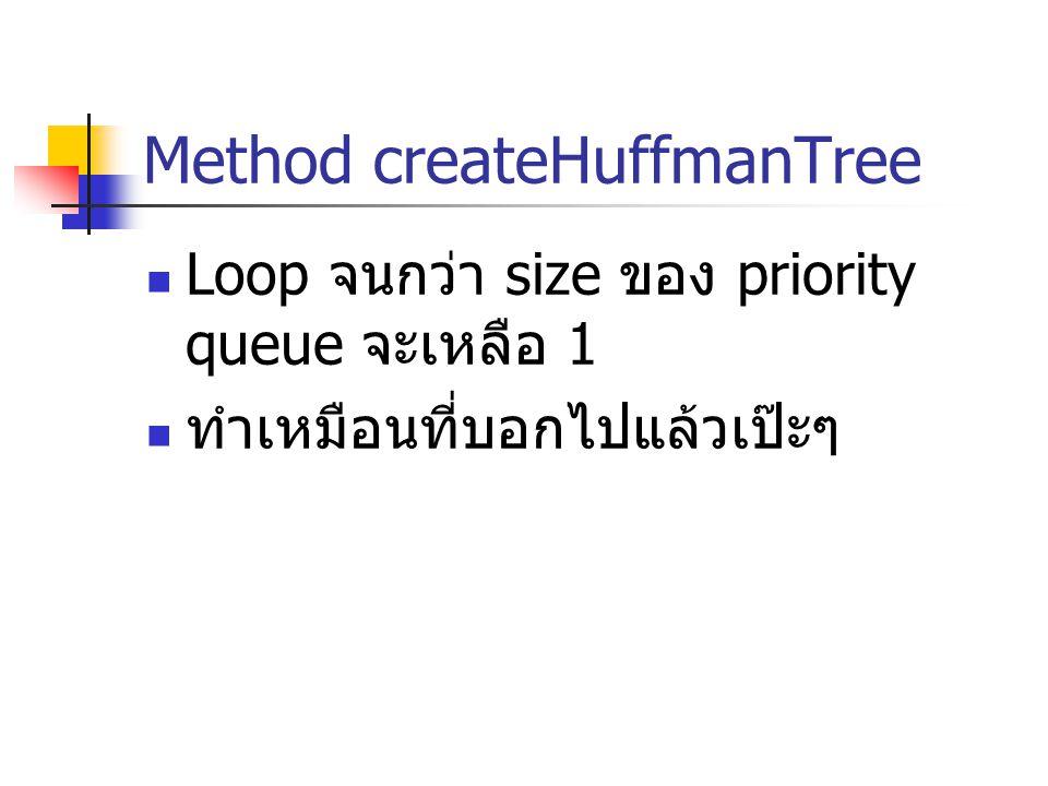 Method createHuffmanTree Loop จนกว่า size ของ priority queue จะเหลือ 1 ทำเหมือนที่บอกไปแล้วเป๊ะๆ