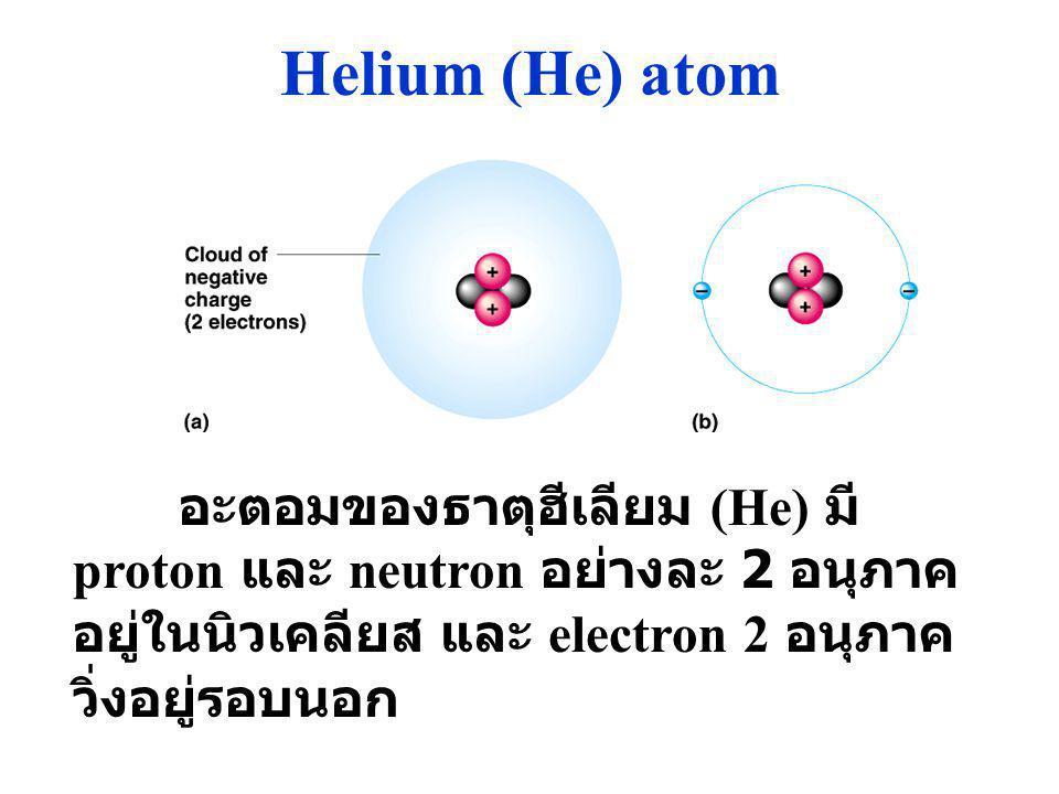 Helium (He) atom อะตอมของธาตุฮีเลียม (He) มี proton และ neutron อย่างละ 2 อนุภาค อยู่ในนิวเคลียส และ electron 2 อนุภาค วิ่งอยู่รอบนอก