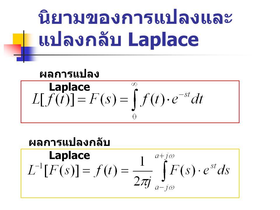 นิยามของการแปลงและ แปลงกลับ Laplace ผลการแปลง Laplace ผลการแปลงกลับ Laplace