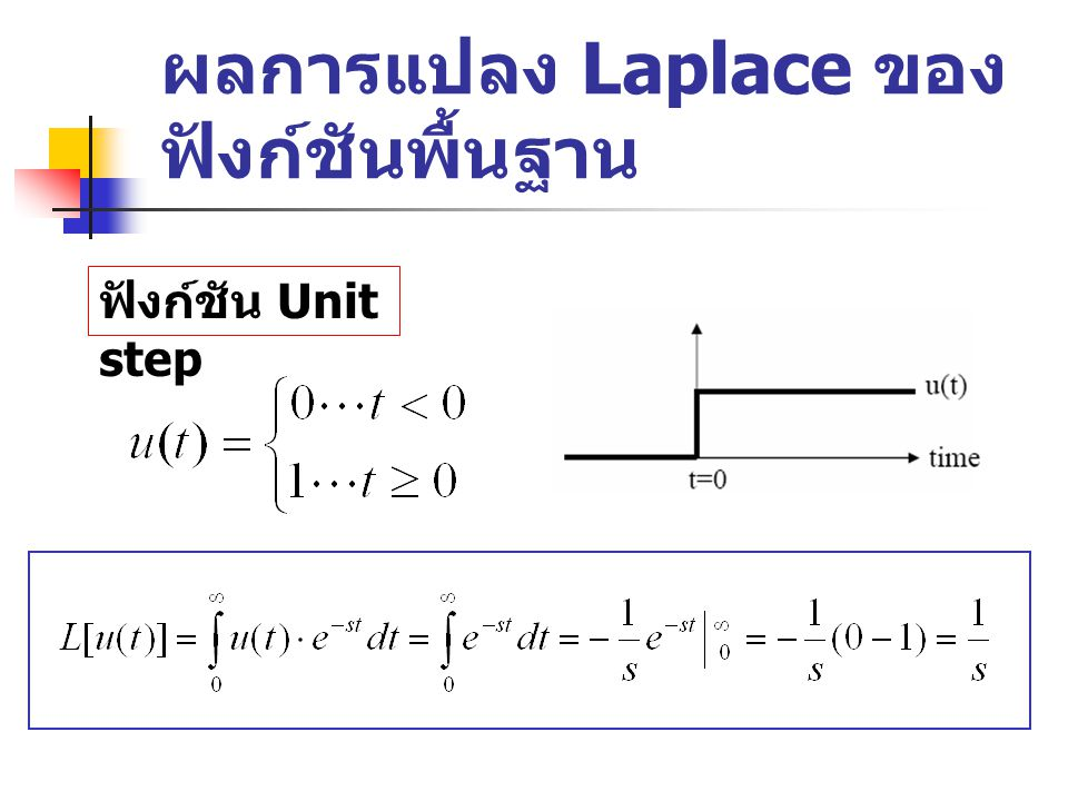 ผลการแปลง Laplace ของ ฟังก์ชันพื้นฐาน ฟังก์ชัน Unit step