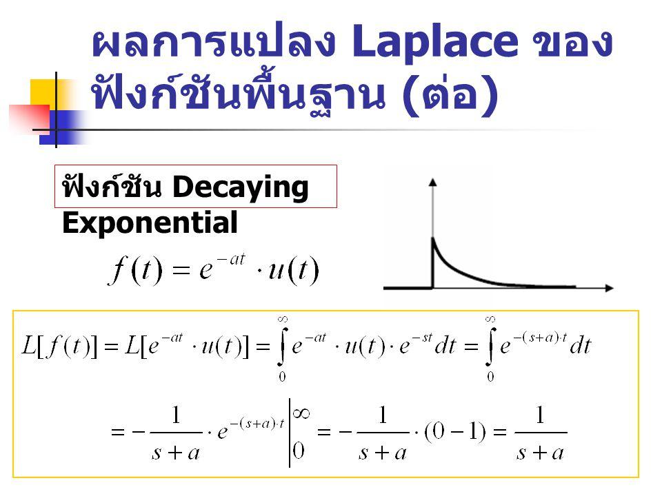 Example: การแปลง อนุพันธ์และอินทิกรัล ( ต่อ ) เมื่อแก้ 2 สมการสุดท้ายดังกล่าว เรา จะได้ โดยการแตก เศษส่วนย่อย ซึ่งจะกล่าวถึง ภายหลัง ดังนั้น เมื่อหาผลการแปลงกลับ Laplace ของ Y(s) จะได้ผลดังนี้ Ans
