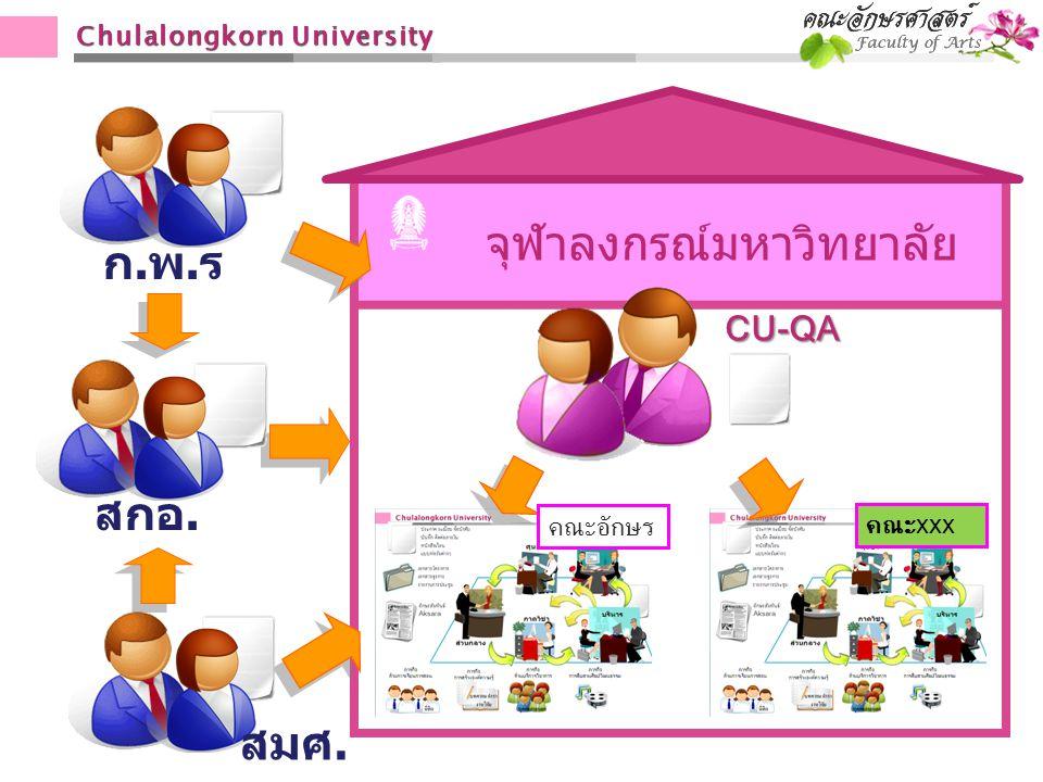 Chulalongkorn University จุฬาลงกรณ์มหาวิทยาลัย ก.พ.ร.ก.พ.ร. สมศ. สกอ. CU-QA คณะอักษร คณะ xxx