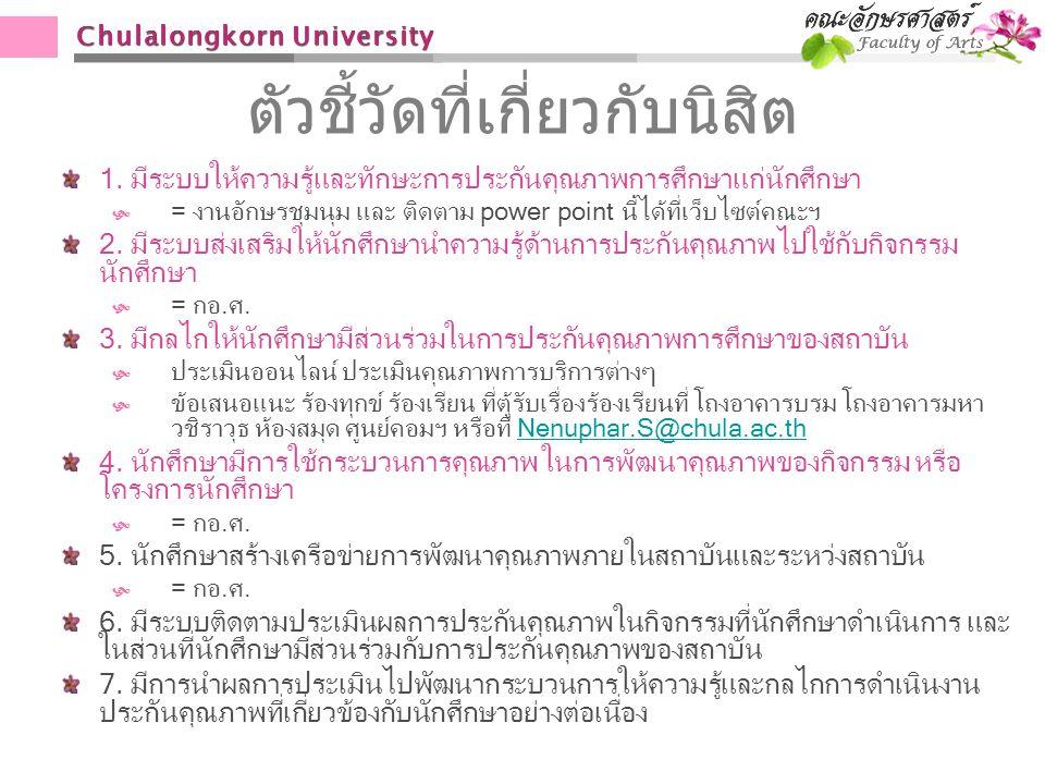 Chulalongkorn University ตัวชี้วัดที่เกี่ยวกับนิสิต 1. มีระบบให้ความรู้และทักษะการประกันคุณภาพการศึกษาแก่นักศึกษา  = งานอักษรชุมนุม และ ติดตาม power