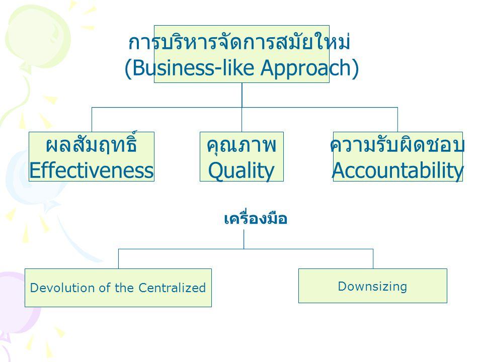 เศรษฐศาสตร์นีโอคลาสสิค (Marketization) ความคุ้มค่าของเงินเป็นหลัก Value for Money ประสิทธิภาพ Efficiency Privatization & Corporatization Cutback Manag