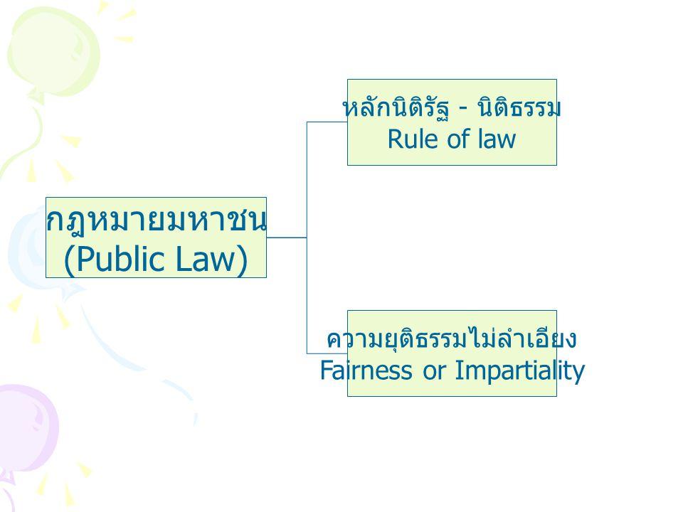 รัฐศาสตร์ในยุคใหม่ (Participatory State) การตอบสนอง Responsiveness ความโปร่งใส Transparency การมีส่วนร่วม Participation การกระจายอำนาจ Decentralizatio