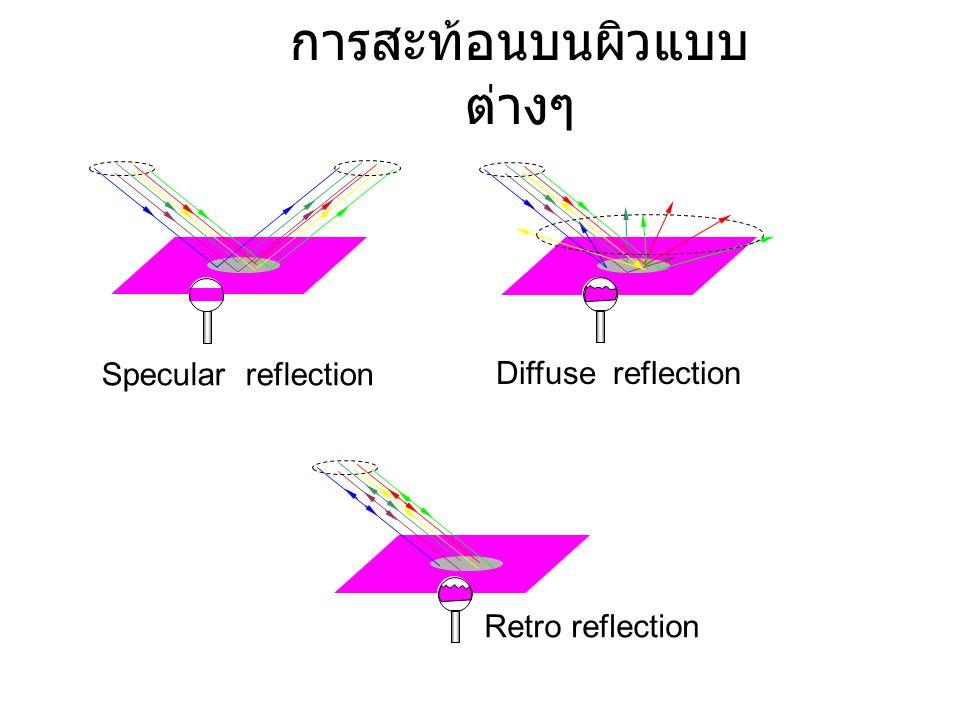 การสะท้อนบนผิวแบบ ต่างๆ Specular reflection Diffuse reflection Retro reflection