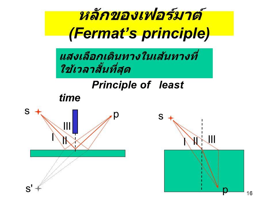 หลักของเฟอร์มาต์ (Fermat's principle) แสงเลือกเดินทางในเส้นทางที่ ใช้เวลาสั้นที่สุด Principle of least time s p s I II III s p II I III 16